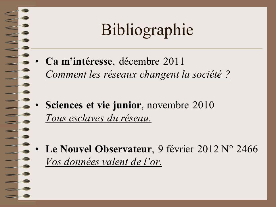 Bibliographie Ca mintéresse, décembre 2011 Comment les réseaux changent la société ? Sciences et vie junior, novembre 2010 Tous esclaves du réseau. Le