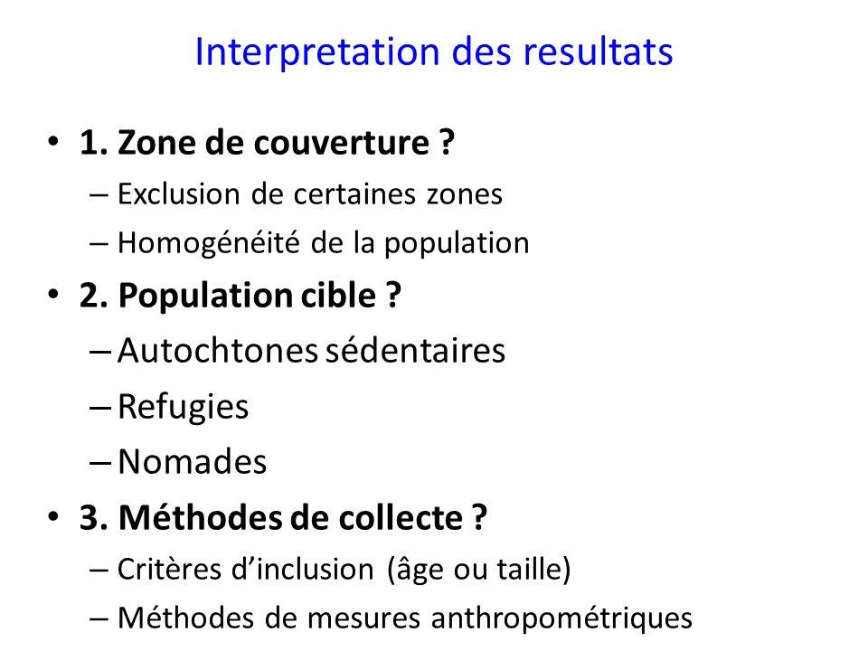 4.Quel (s) indicateur (s) . – Poids pour taille (z-score ou % de la médiane), ou – PB 5.