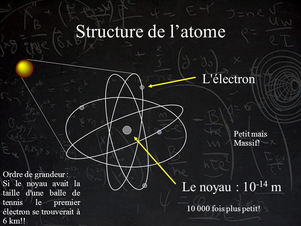 Structure de latome L électron Le noyau : 10 -14 m Ordre de grandeur : Si le noyau avait la taille d une balle de tennis le premier électron se trouverait à 6 km!.
