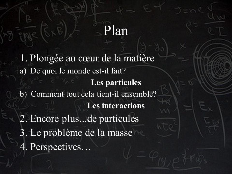 Plan 1. Plongée au cœur de la matière a) De quoi le monde est-il fait.