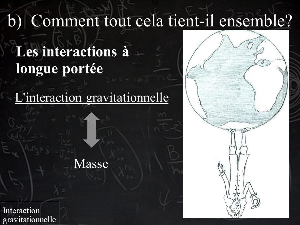 b) Comment tout cela tient-il ensemble? L'interaction gravitationnelle Masse Les interactions à longue portée Interaction gravitationnelle