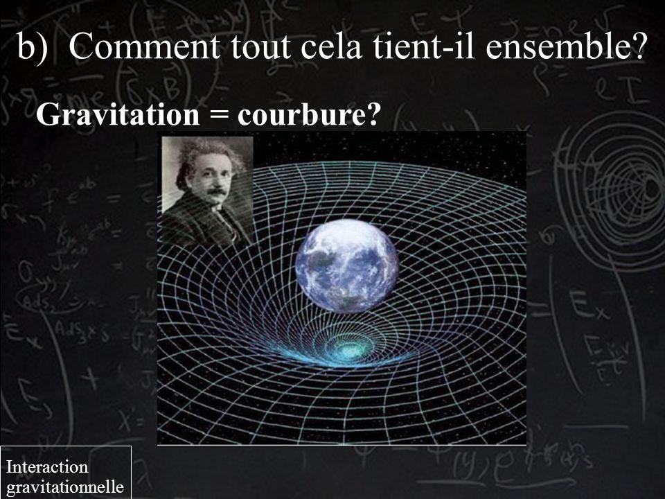 b) Comment tout cela tient-il ensemble Gravitation = courbure Interaction gravitationnelle