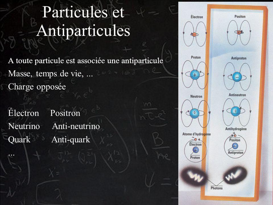 Particules et Antiparticules A toute particule est associée une antiparticule Masse, temps de vie,...