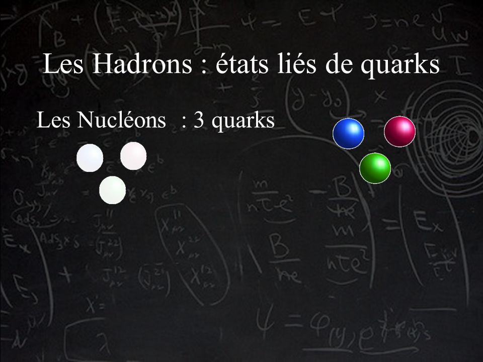 Les Hadrons : états liés de quarks Les Nucléons : 3 quarks