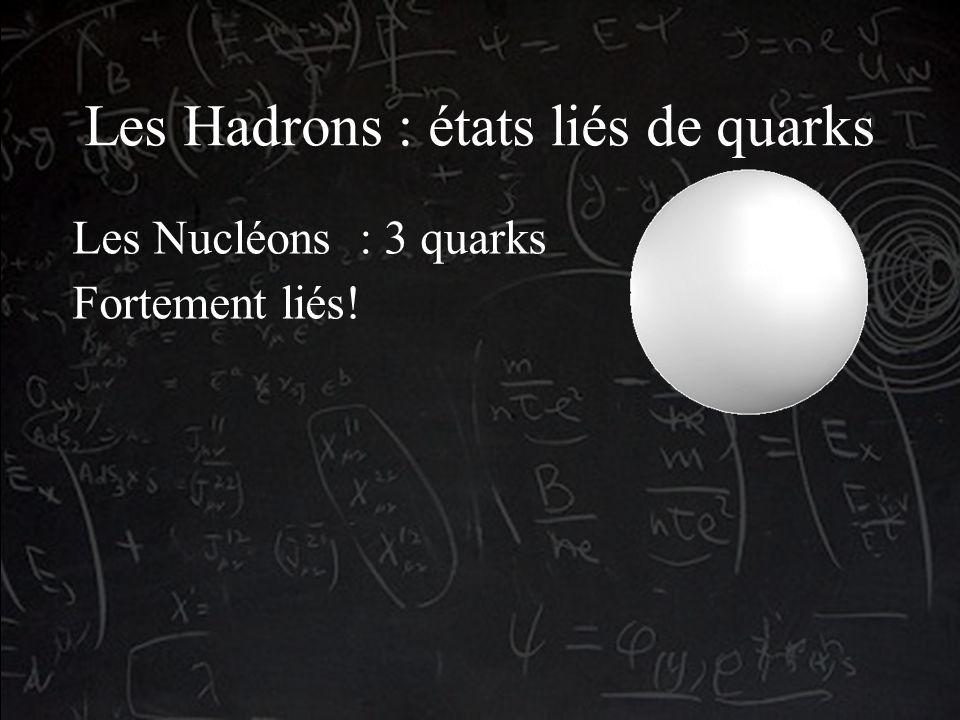 Les Hadrons : états liés de quarks Les Nucléons : 3 quarks Fortement liés!