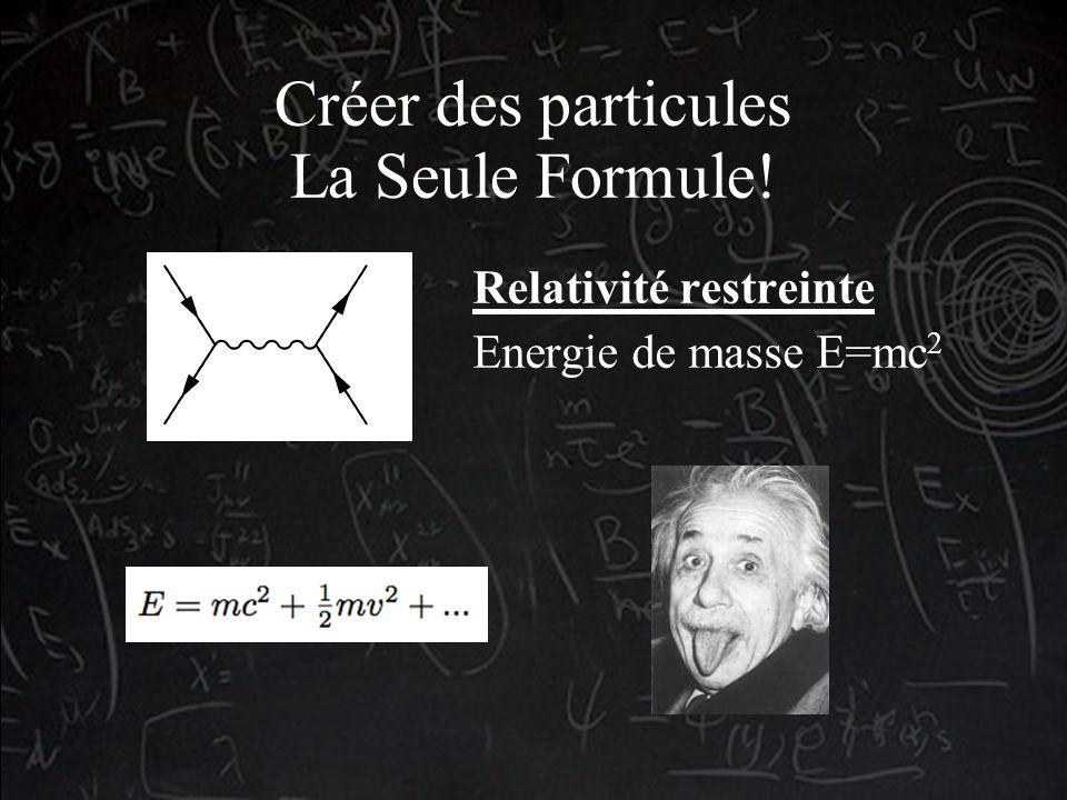 Créer des particules La Seule Formule! Relativité restreinte Energie de masse E=mc 2
