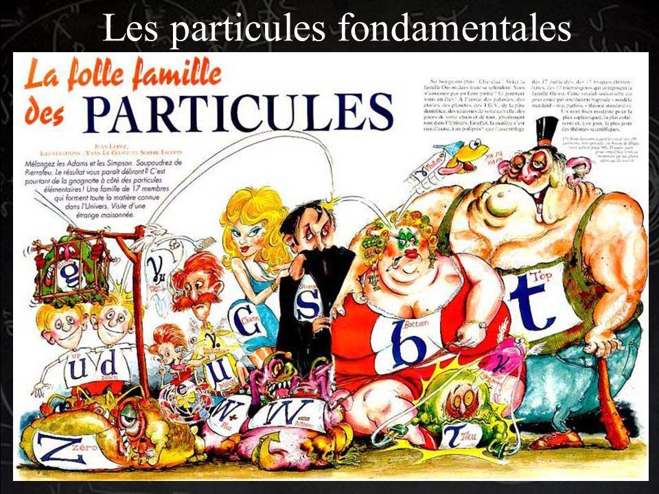 Les particules fondamentales
