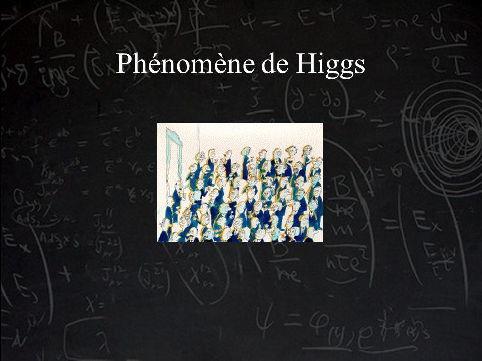 Phénomène de Higgs