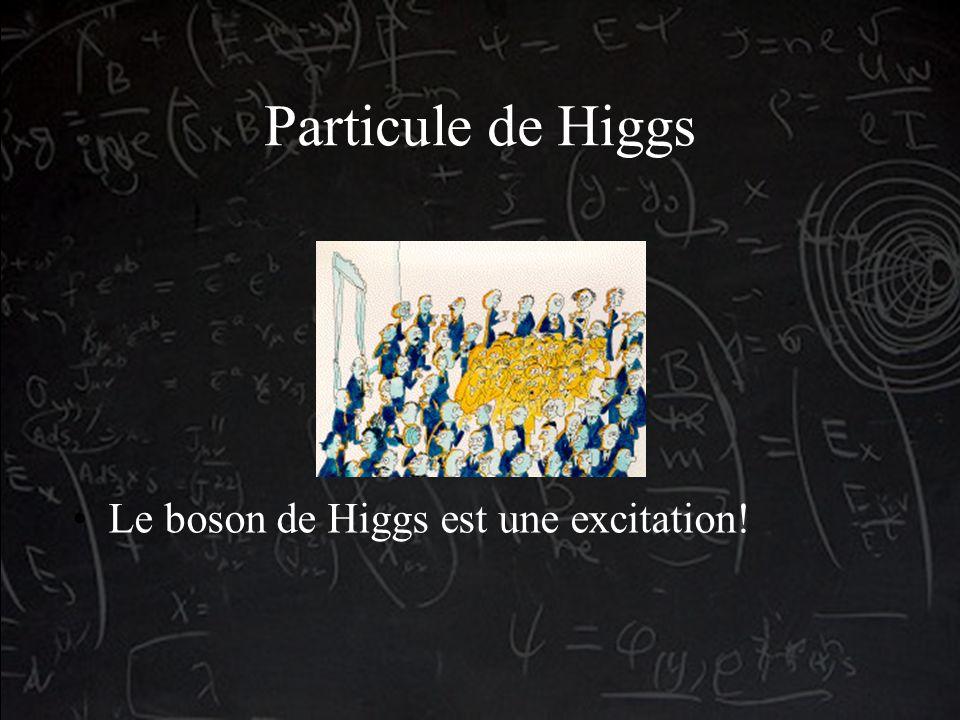 Le boson de Higgs est une excitation!