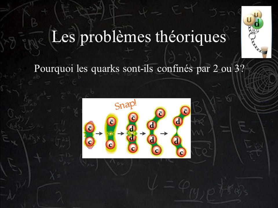 Les problèmes théoriques Pourquoi les quarks sont-ils confinés par 2 ou 3