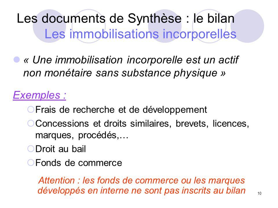 10 Les documents de Synthèse : le bilan Les immobilisations incorporelles « Une immobilisation incorporelle est un actif non monétaire sans substance