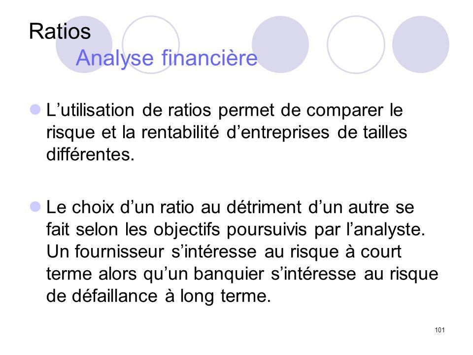 101 Ratios Analyse financière Lutilisation de ratios permet de comparer le risque et la rentabilité dentreprises de tailles différentes. Le choix dun