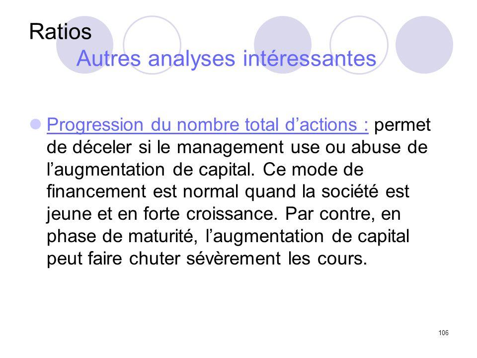 106 Ratios Autres analyses intéressantes Progression du nombre total dactions : permet de déceler si le management use ou abuse de laugmentation de capital.