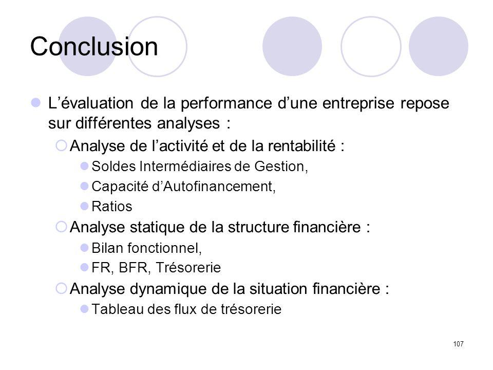 107 Conclusion Lévaluation de la performance dune entreprise repose sur différentes analyses : Analyse de lactivité et de la rentabilité : Soldes Inte