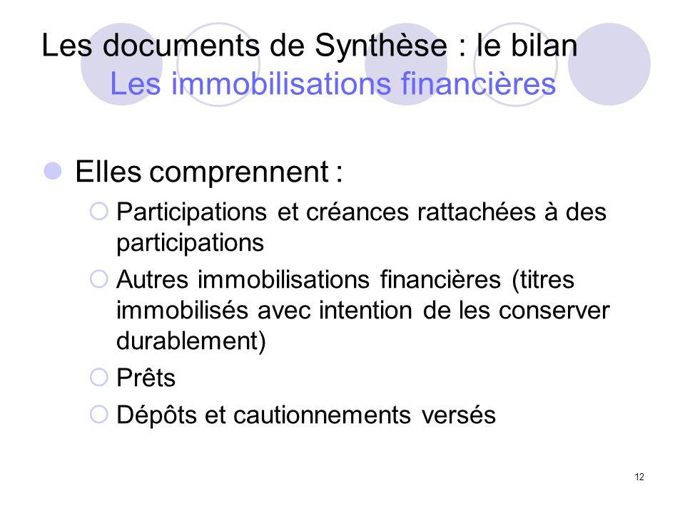 12 Les documents de Synthèse : le bilan Les immobilisations financières Elles comprennent : Participations et créances rattachées à des participations