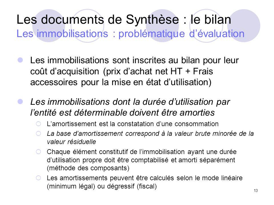 13 Les documents de Synthèse : le bilan Les immobilisations : problématique dévaluation Les immobilisations sont inscrites au bilan pour leur coût dac
