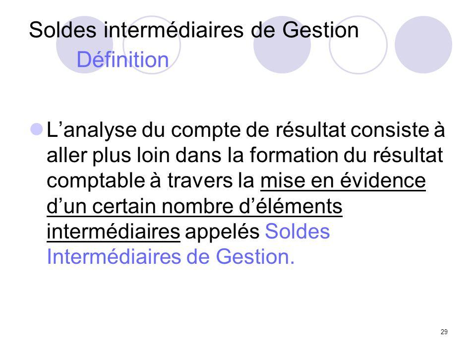 29 Lanalyse du compte de résultat consiste à aller plus loin dans la formation du résultat comptable à travers la mise en évidence dun certain nombre déléments intermédiaires appelés Soldes Intermédiaires de Gestion.