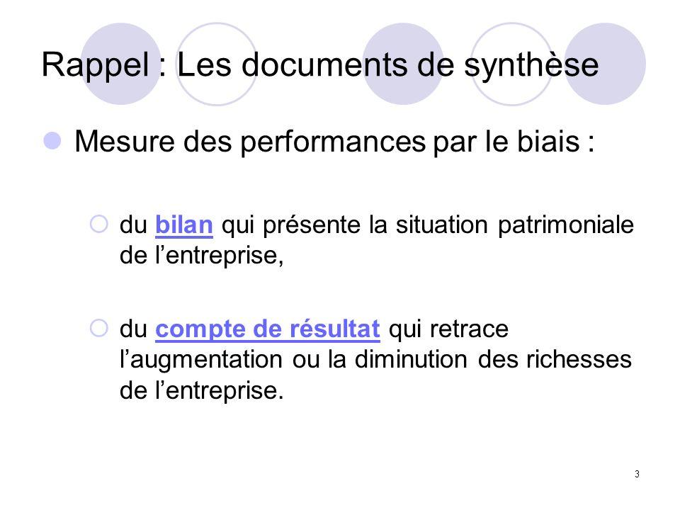 3 Rappel : Les documents de synthèse Mesure des performances par le biais : du bilan qui présente la situation patrimoniale de lentreprise, du compte de résultat qui retrace laugmentation ou la diminution des richesses de lentreprise.