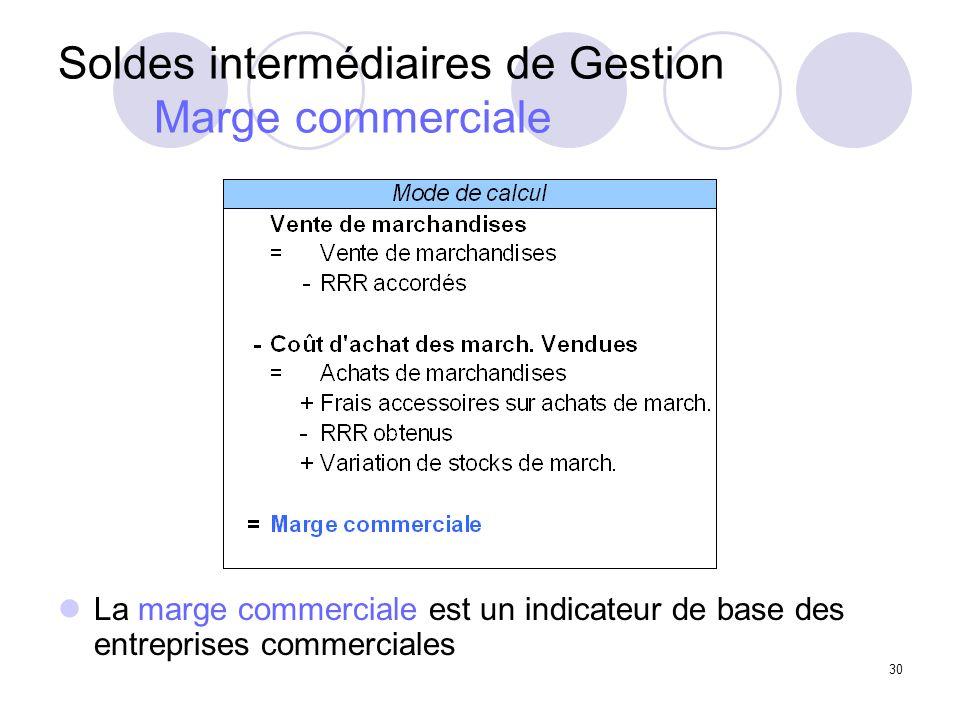 30 Soldes intermédiaires de Gestion Marge commerciale La marge commerciale est un indicateur de base des entreprises commerciales