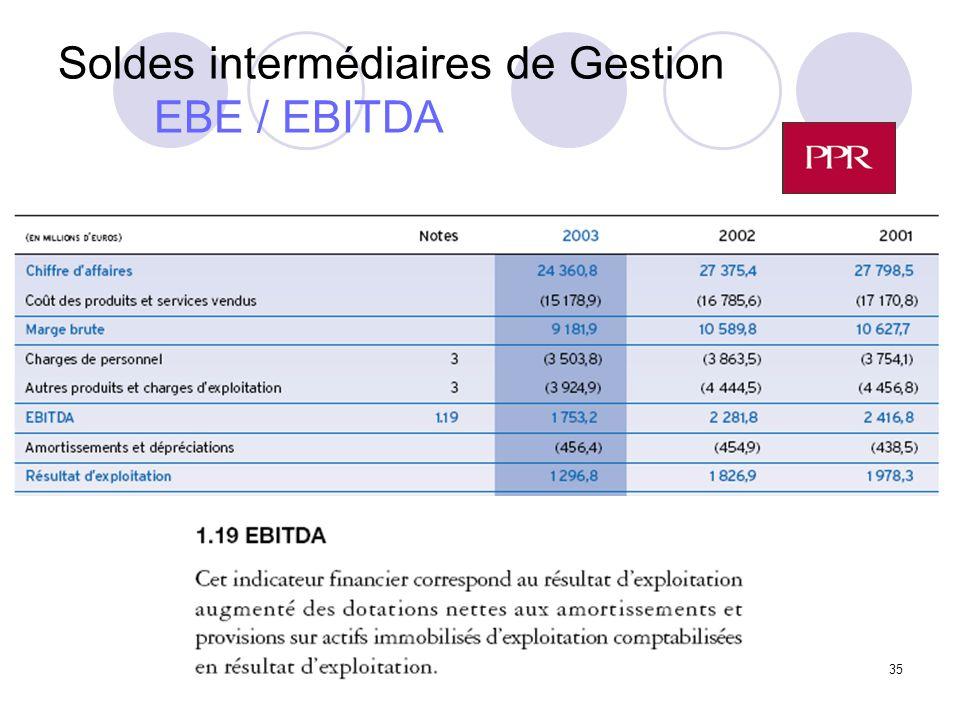 35 Soldes intermédiaires de Gestion EBE / EBITDA