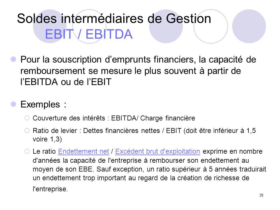 38 Soldes intermédiaires de Gestion EBIT / EBITDA Pour la souscription demprunts financiers, la capacité de remboursement se mesure le plus souvent à partir de lEBITDA ou de lEBIT Exemples : Couverture des intérêts : EBITDA/ Charge financière Ratio de levier : Dettes financières nettes / EBIT (doit être inférieur à 1,5 voire 1,3) Le ratio Endettement net / Excédent brut d exploitation exprime en nombre d années la capacité de l entreprise à rembourser son endettement au moyen de son EBE.