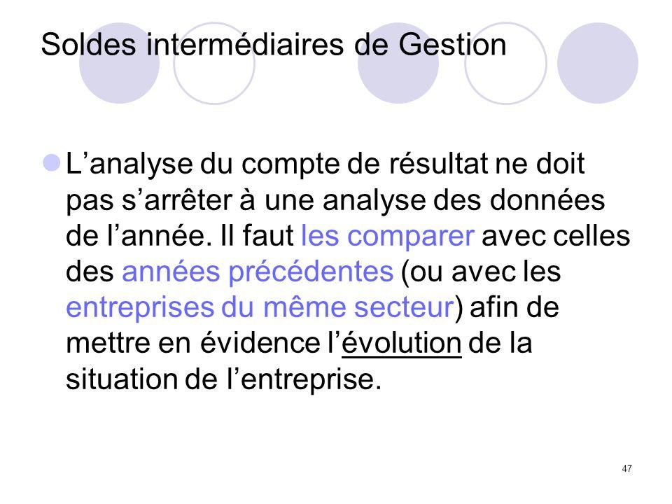 47 Soldes intermédiaires de Gestion Lanalyse du compte de résultat ne doit pas sarrêter à une analyse des données de lannée. Il faut les comparer avec