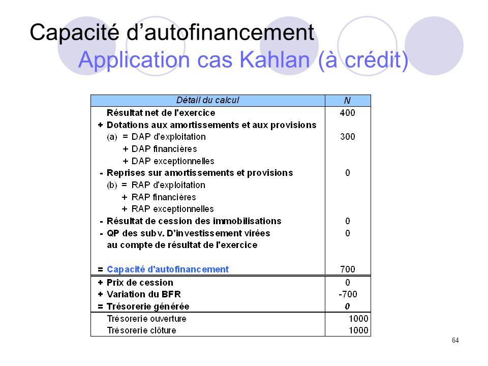 64 Capacité dautofinancement Application cas Kahlan (à crédit)