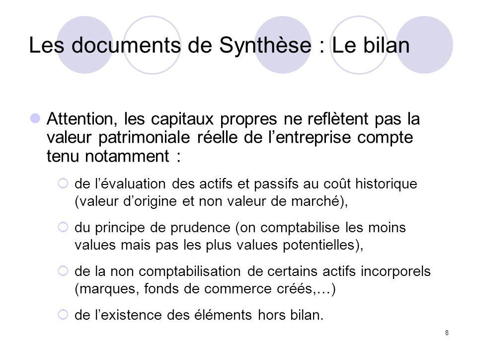 9 Les documents de Synthèse : le bilan Les immobilisations