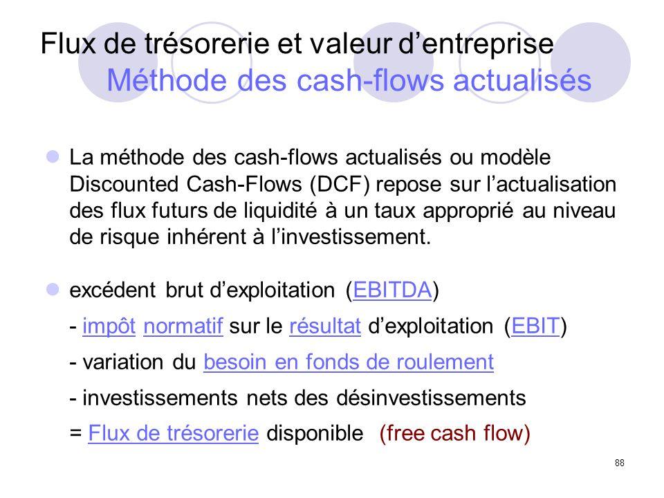88 Flux de trésorerie et valeur dentreprise Méthode des cash-flows actualisés La méthode des cash-flows actualisés ou modèle Discounted Cash-Flows (DCF) repose sur lactualisation des flux futurs de liquidité à un taux approprié au niveau de risque inhérent à linvestissement.
