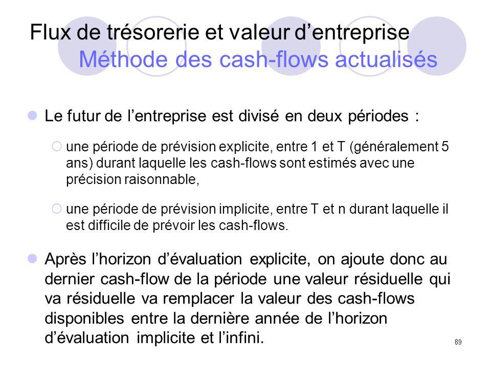 89 Flux de trésorerie et valeur dentreprise Méthode des cash-flows actualisés Le futur de lentreprise est divisé en deux périodes : une période de prévision explicite, entre 1 et T (généralement 5 ans) durant laquelle les cash-flows sont estimés avec une précision raisonnable, une période de prévision implicite, entre T et n durant laquelle il est difficile de prévoir les cash-flows.
