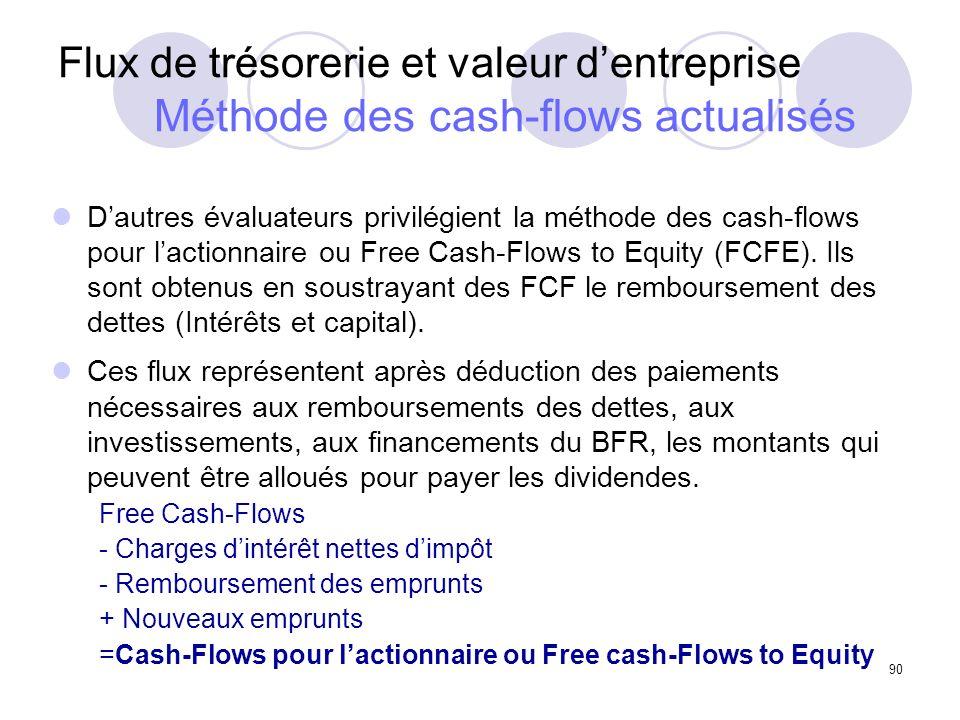 90 Flux de trésorerie et valeur dentreprise Méthode des cash-flows actualisés Dautres évaluateurs privilégient la méthode des cash-flows pour lactionnaire ou Free Cash-Flows to Equity (FCFE).