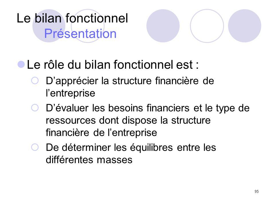 95 Le bilan fonctionnel Présentation Le rôle du bilan fonctionnel est : Dapprécier la structure financière de lentreprise Dévaluer les besoins financi
