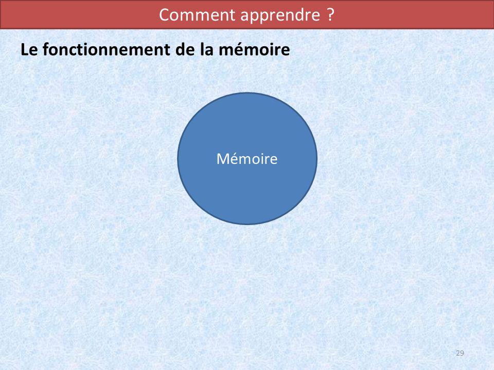 Comment apprendre ? 29 Le fonctionnement de la mémoire Mémoire
