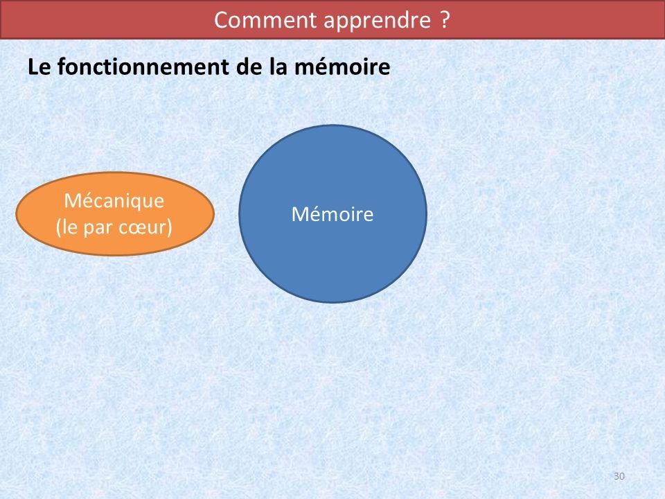 Comment apprendre ? 30 Le fonctionnement de la mémoire Mémoire Mécanique (le par cœur)