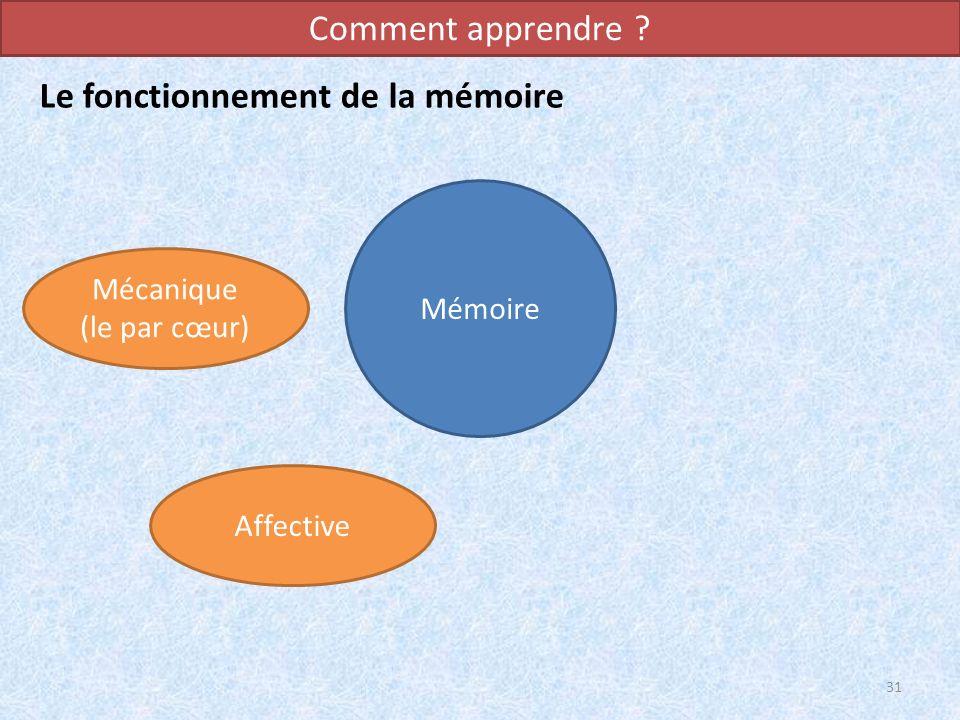 Comment apprendre ? 31 Le fonctionnement de la mémoire Mémoire Mécanique (le par cœur) Affective