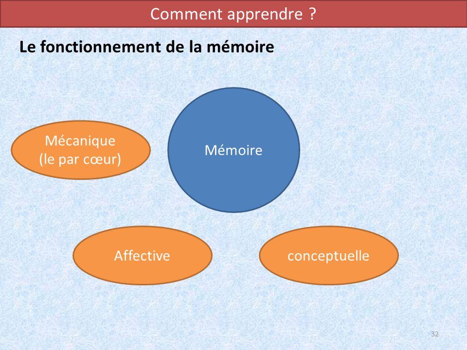 Comment apprendre ? 32 Le fonctionnement de la mémoire Mémoire Mécanique (le par cœur) Affectiveconceptuelle