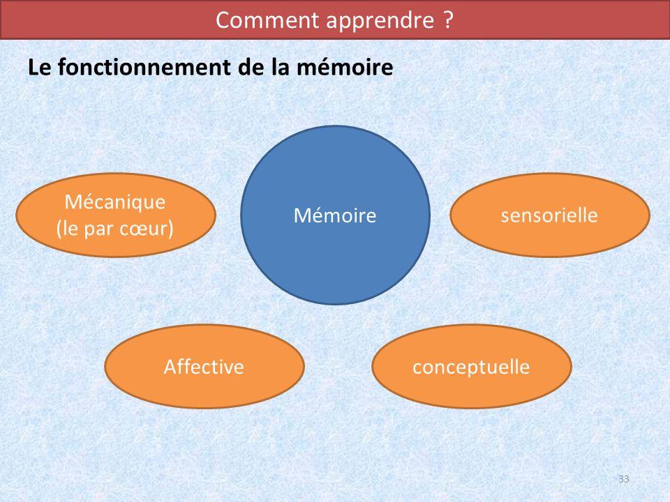 Comment apprendre ? 33 Le fonctionnement de la mémoire Mémoire Mécanique (le par cœur) Affectiveconceptuelle sensorielle