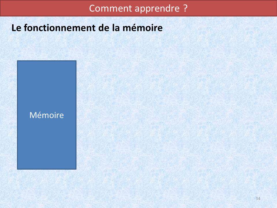 Comment apprendre ? 34 Le fonctionnement de la mémoire Mémoire