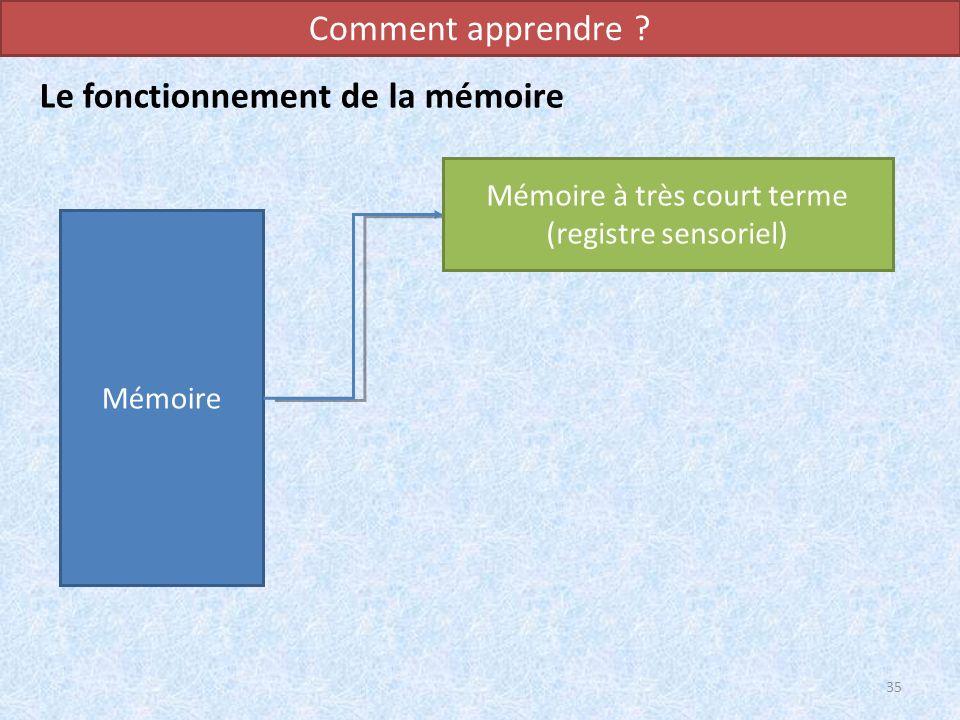 Comment apprendre ? 35 Le fonctionnement de la mémoire Mémoire Mémoire à très court terme (registre sensoriel)