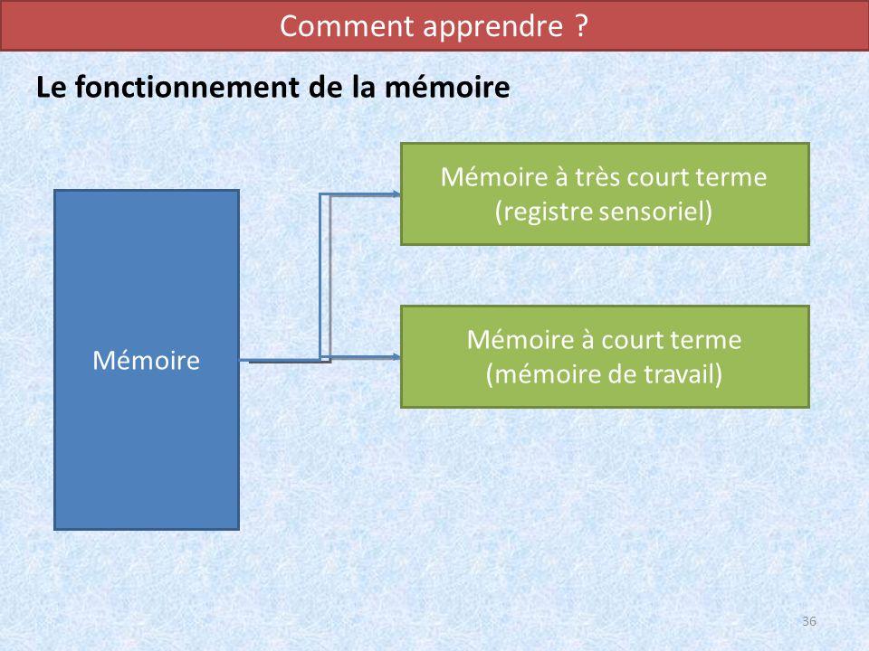 Comment apprendre ? 36 Le fonctionnement de la mémoire Mémoire Mémoire à très court terme (registre sensoriel) Mémoire à court terme (mémoire de trava
