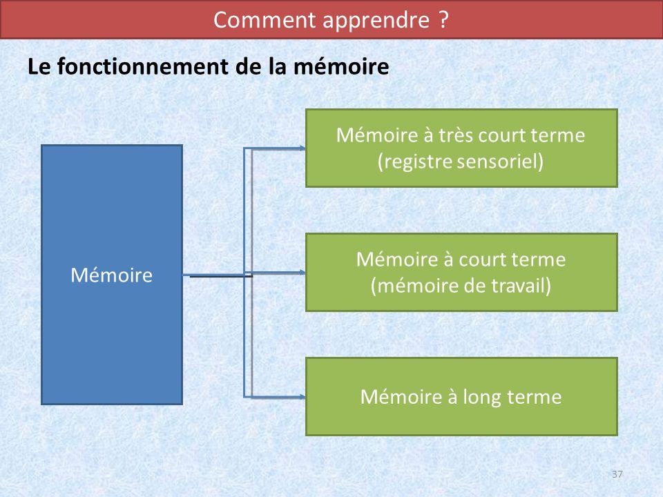 Comment apprendre ? 37 Le fonctionnement de la mémoire Mémoire Mémoire à très court terme (registre sensoriel) Mémoire à court terme (mémoire de trava