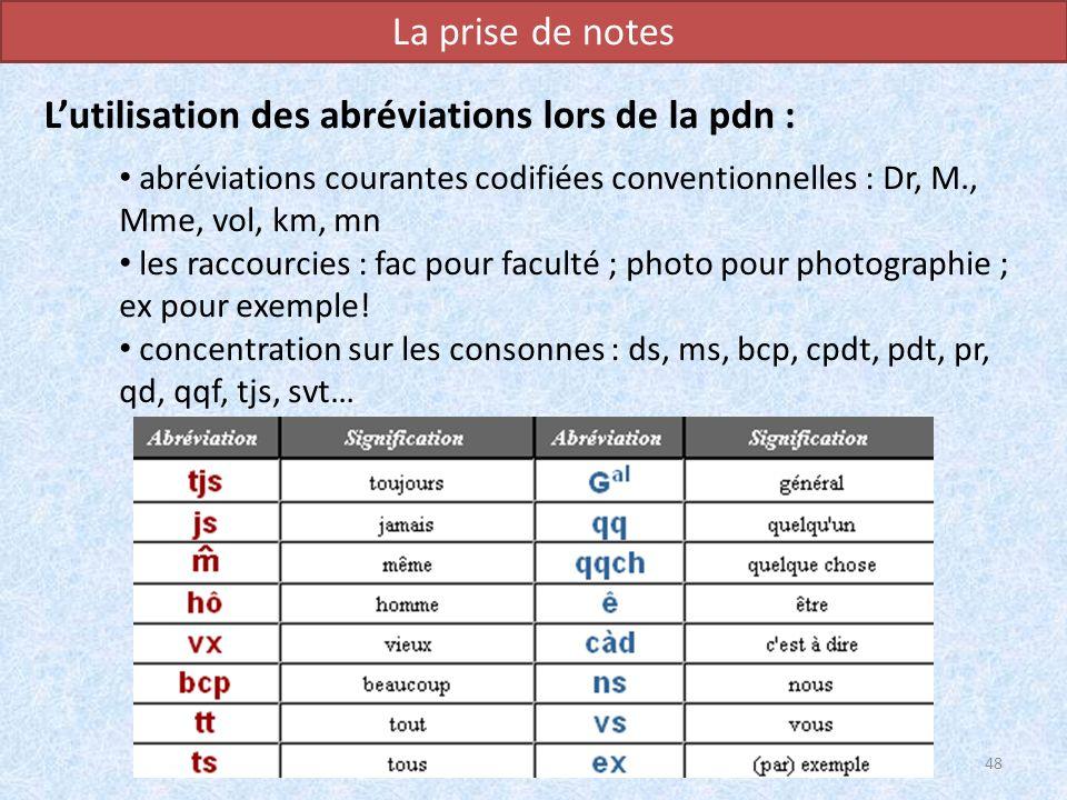 La prise de notes Lutilisation des abréviations lors de la pdn : abréviations courantes codifiées conventionnelles : Dr, M., Mme, vol, km, mn les racc