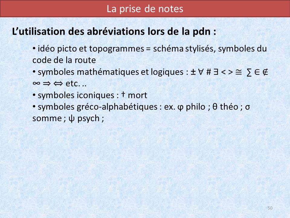 La prise de notes Lutilisation des abréviations lors de la pdn : idéo picto et topogrammes = schéma stylisés, symboles du code de la route symboles ma
