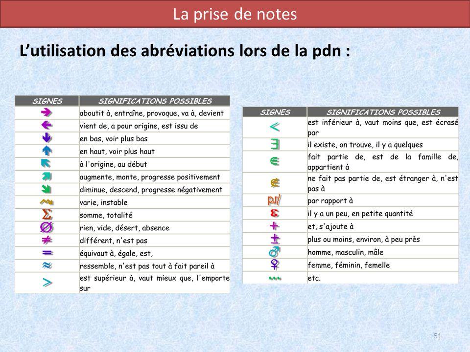 La prise de notes Lutilisation des abréviations lors de la pdn : 51