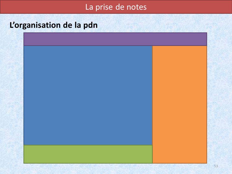 La prise de notes Lorganisation de la pdn 53