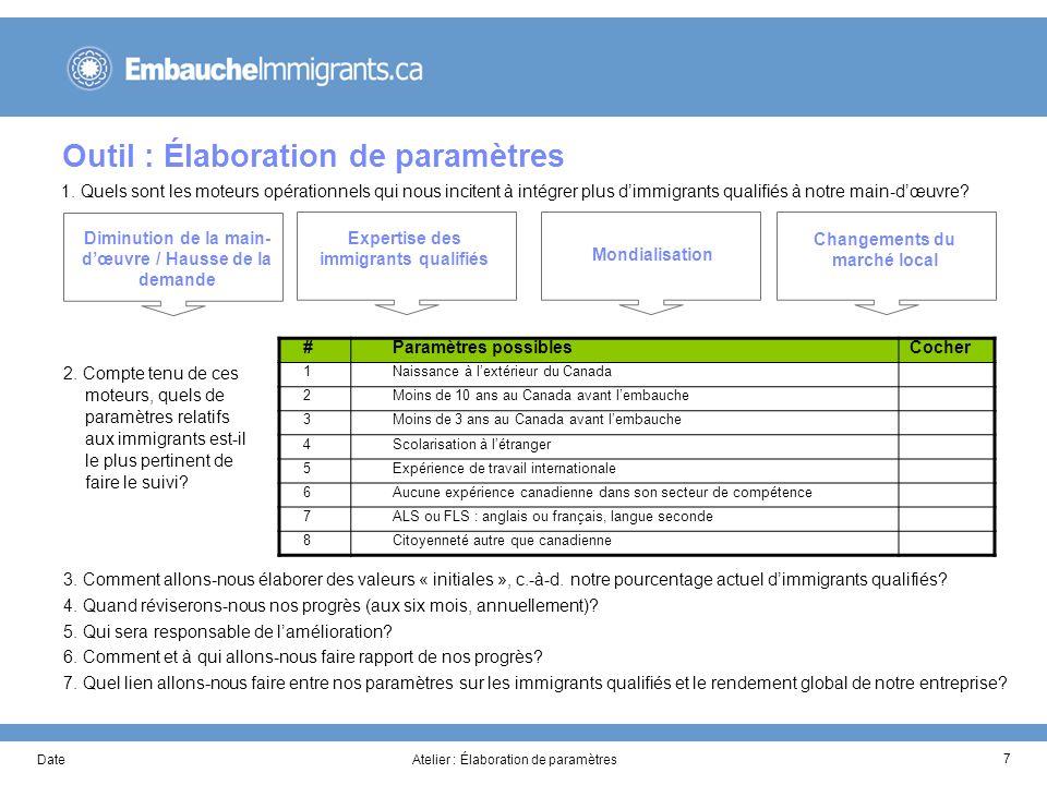 DateAtelier : Élaboration de paramètres 7 Outil : Élaboration de paramètres #Paramètres possiblesCocher 1Naissance à lextérieur du Canada 2Moins de 10