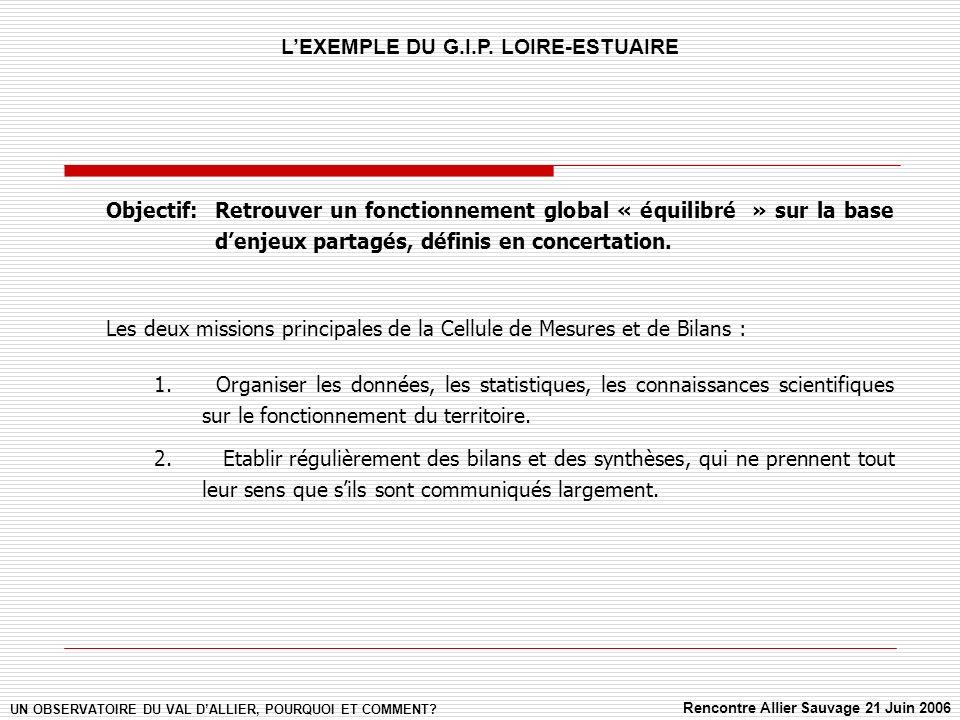 LEXEMPLE DU G.I.P.