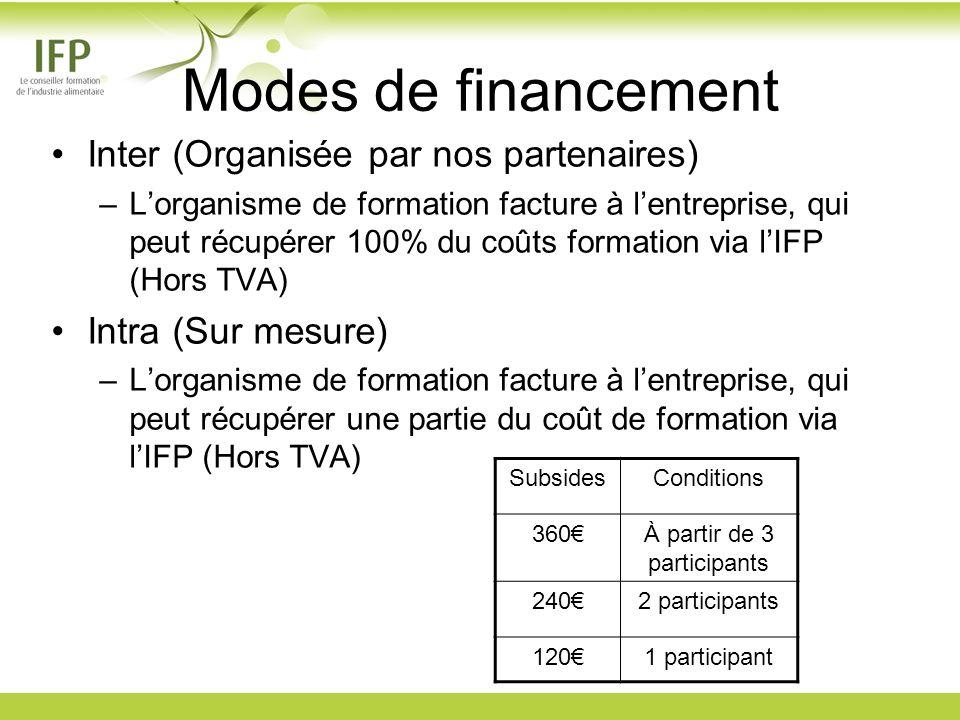 Modes de financement Inter (Organisée par nos partenaires) –Lorganisme de formation facture à lentreprise, qui peut récupérer 100% du coûts formation