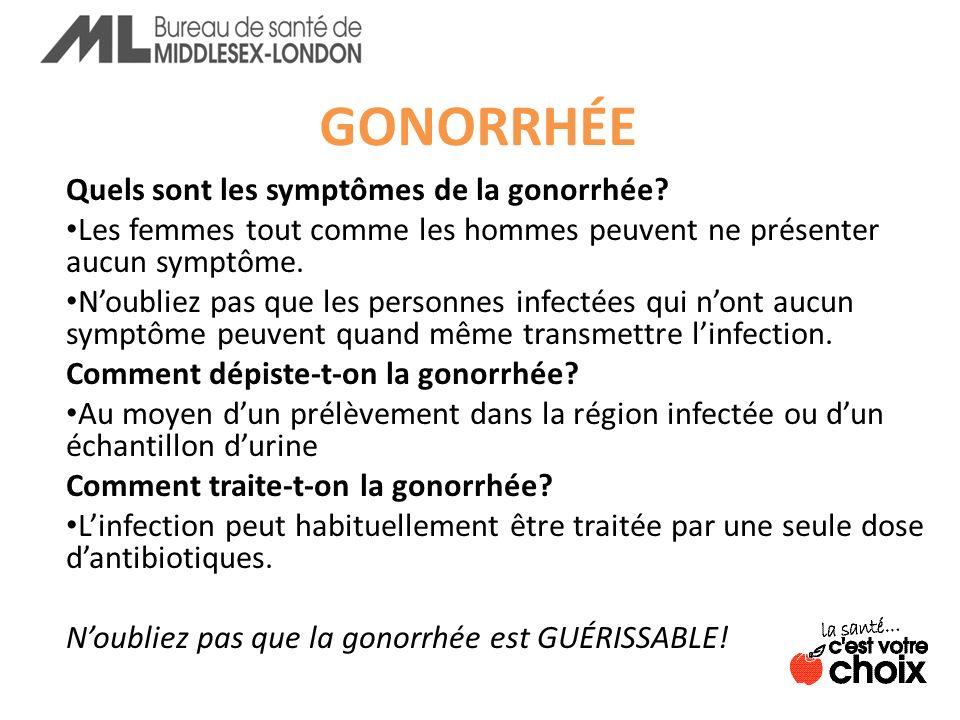 GONORRHÉE Quels sont les symptômes de la gonorrhée.