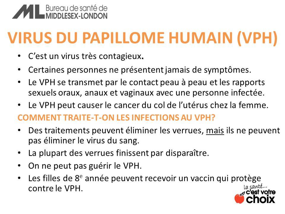 VIRUS DU PAPILLOME HUMAIN (VPH).Cest un virus très contagieux.